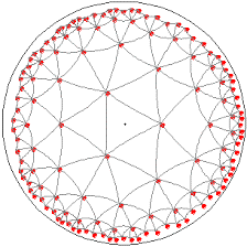 Triangular tessellation for the neural networks reppresentation